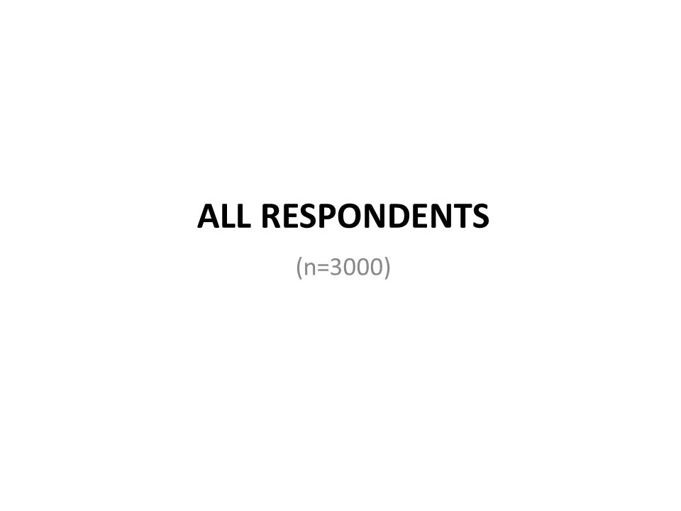 ALL RESPONDENTS (n=3000)