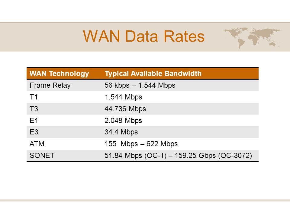 WAN Data Rates WAN TechnologyTypical Available Bandwidth Frame Relay56 kbps – 1.544 Mbps T11.544 Mbps T344.736 Mbps E12.048 Mbps E334.4 Mbps ATM155 Mb