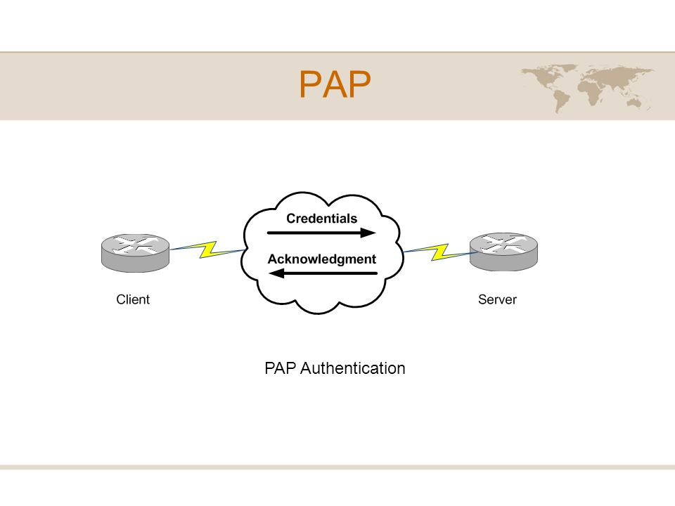 PAP PAP Authentication