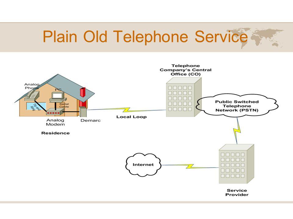 Plain Old Telephone Service