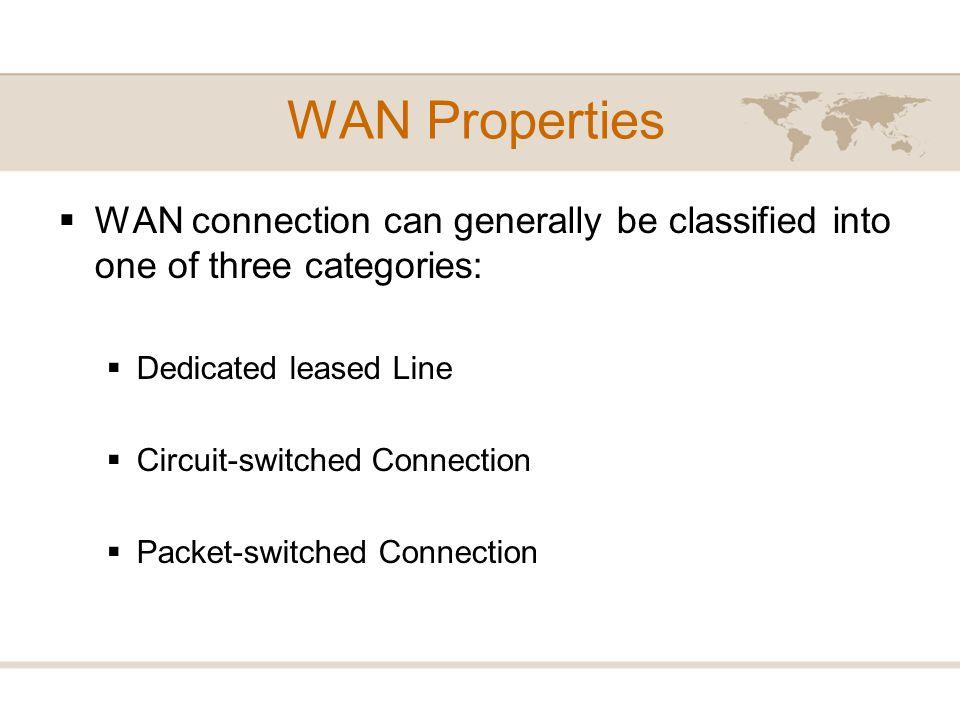 Integrated Services Digital Network BRI: 128Kbps PRI: 1.544 Mbps