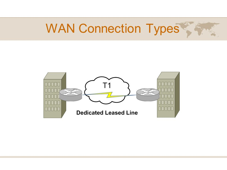 WAN Connection Types