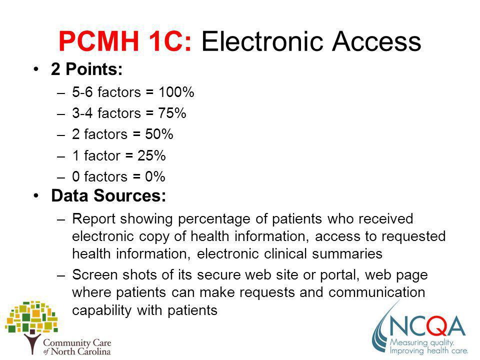 2 Points: –5-6 factors = 100% –3-4 factors = 75% –2 factors = 50% –1 factor = 25% –0 factors = 0% Data Sources: –Report showing percentage of patients