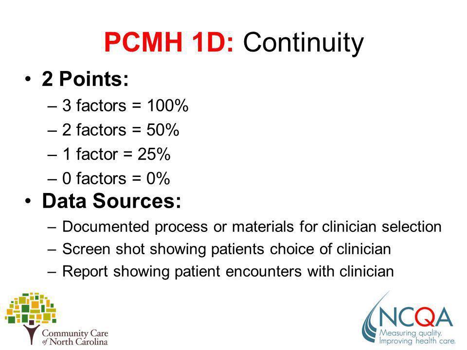 2 Points: –3 factors = 100% –2 factors = 50% –1 factor = 25% –0 factors = 0% Data Sources: –Documented process or materials for clinician selection –S