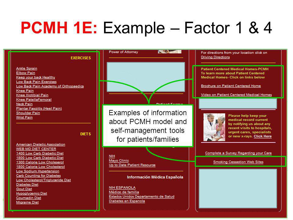 PCMH 1E: Example – Factor 1 & 4 Examples of information about PCMH model and self-management tools for patients/families