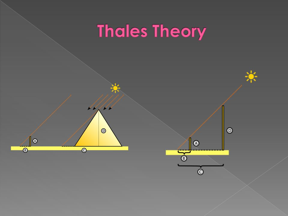 Shadows Geometry/trigonometry This is a hands on method that can be used in the classroom or at home for measuring the height of tall objects.