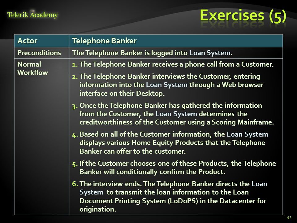 41Actor Telephone Banker Preconditions The Telephone Banker is logged into Loan System. Normal Workflow 1.The Telephone Banker receives a phone call f