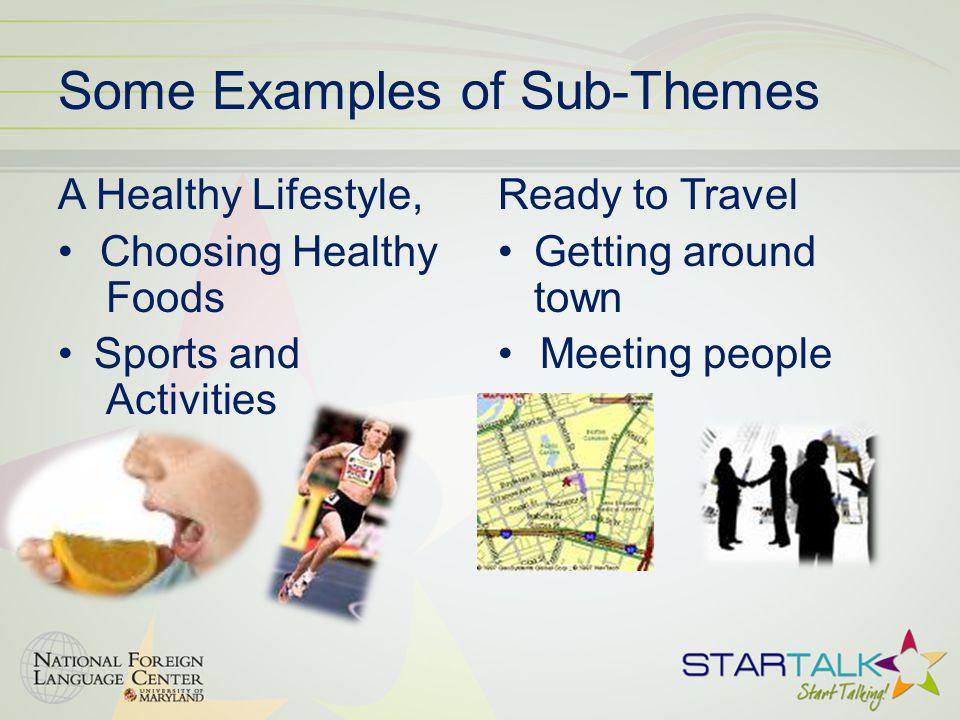 Some Examples of Sub-Themes A Healthy Lifestyle, Choosing Healthy Foods Sports and Activities Ready to Travel Getting around town Meeting people