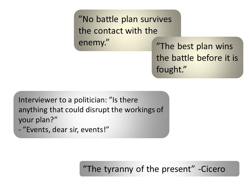 The tyranny of the present -Cicero No battle plan survives the contact with the enemy. The best plan wins the battle before it is fought. Interviewer