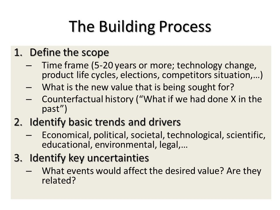 The Building Process 1.Define the scope – Time frame (5-20 years or more; technology change, product life cycles, elections, competitors situation,…)