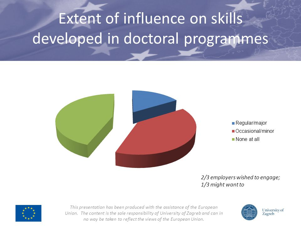 Extent of influence on skills developed in doctoral programmes This presentation has been produced with the assistance of the European Union. The cont