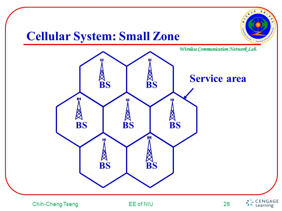 Wireless Communication Network Lab. Cellular System: Small Zone Chih-Cheng TsengEE of NIU26 BS Service area