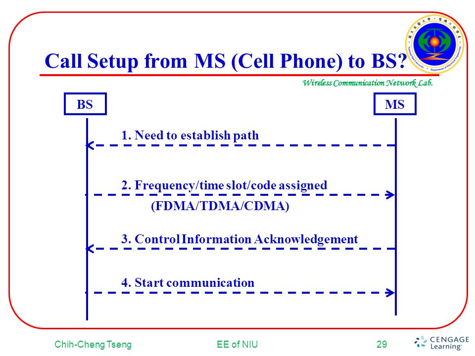 Wireless Communication Network Lab. Call Setup from MS (Cell Phone) to BS? Chih-Cheng TsengEE of NIU29 BSMS 1. Need to establish path 2. Frequency/tim
