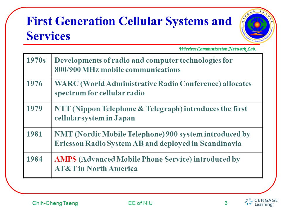 Wireless Communication Network Lab. First Generation Cellular Systems and Services Chih-Cheng TsengEE of NIU6 1970sDevelopments of radio and computer