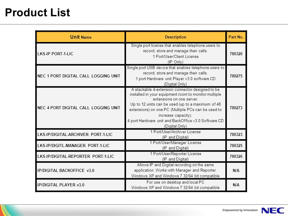 Product List Unit Name DescriptionPart No. LKS-IP PORT-1-LIC Single port license that enables telephone users to record, store and manage their calls.