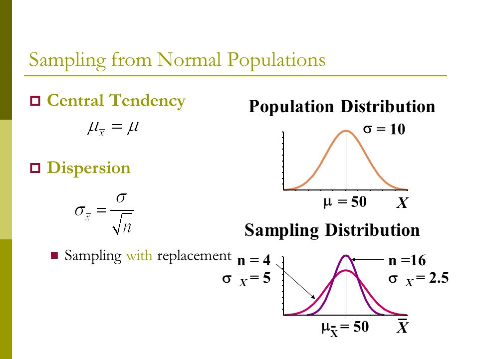 Central Tendency Dispersion Sampling with replacement = 50 = 10 X n =16 X = 2.5 n = 4 X = 5 X = 50 - X Sampling Distribution Population Distribution S