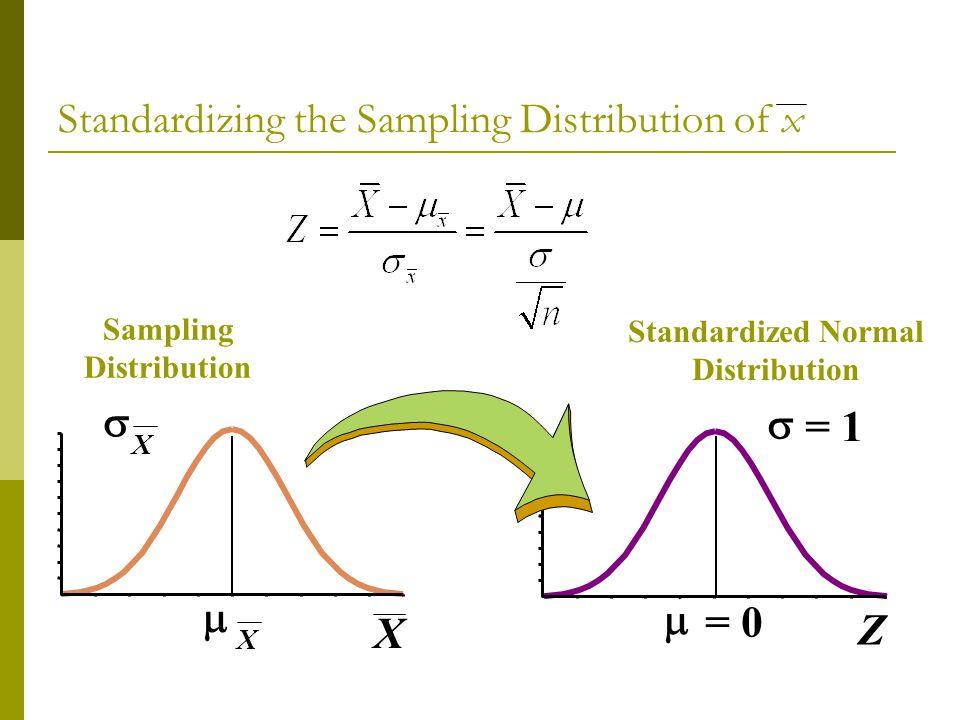 Standardizing the Sampling Distribution of x Standardized Normal Distribution = 0 = 1 Z Sampling Distribution X X X
