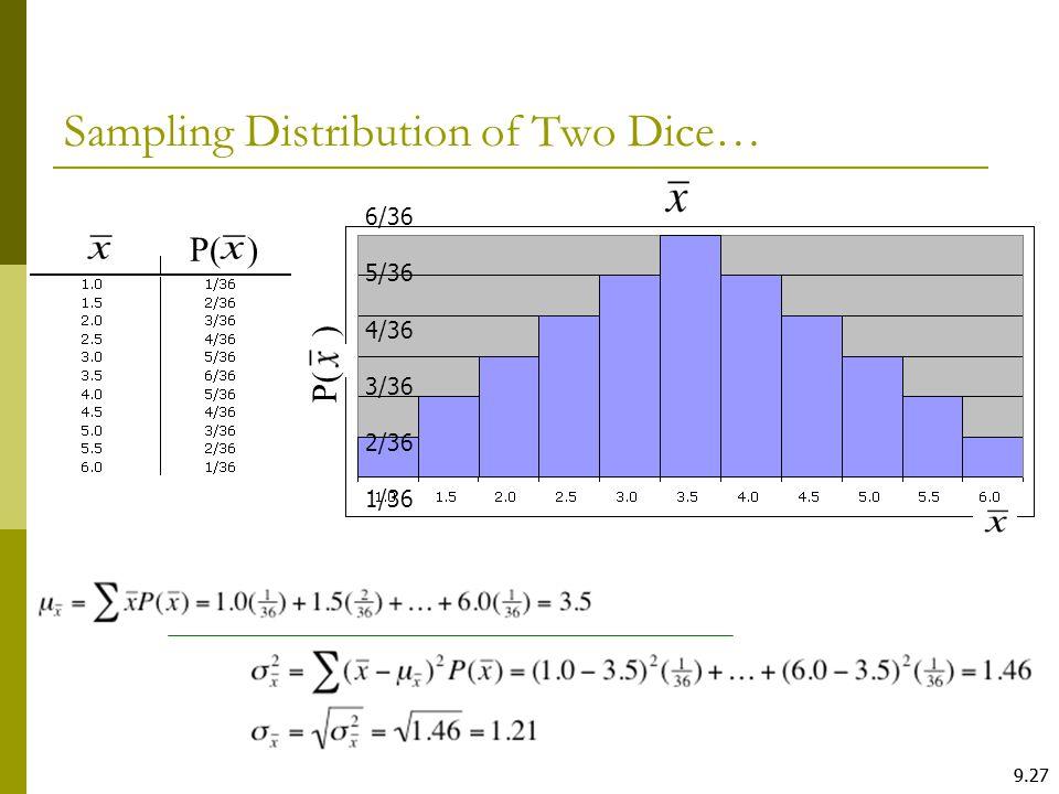 9.27 P( ) 6/36 5/36 4/36 3/36 2/36 1/36 P( ) Sampling Distribution of Two Dice…