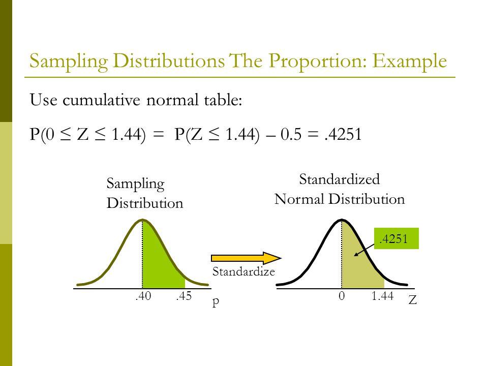 Sampling Distributions The Proportion: Example Use cumulative normal table: P(0 Z 1.44) = P(Z 1.44) – 0.5 =.4251 Z.451.44.4251 Standardize Sampling Di