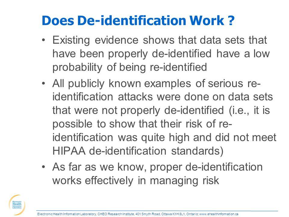 Electronic Health Information Laboratory, CHEO Research Institute, 401 Smyth Road, Ottawa K1H 8L1, Ontario; www.ehealthinformation.ca Does De-identifi