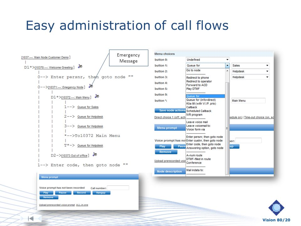 Easy administration of call flows Emergency Message