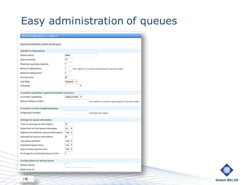 Easy administration of queues