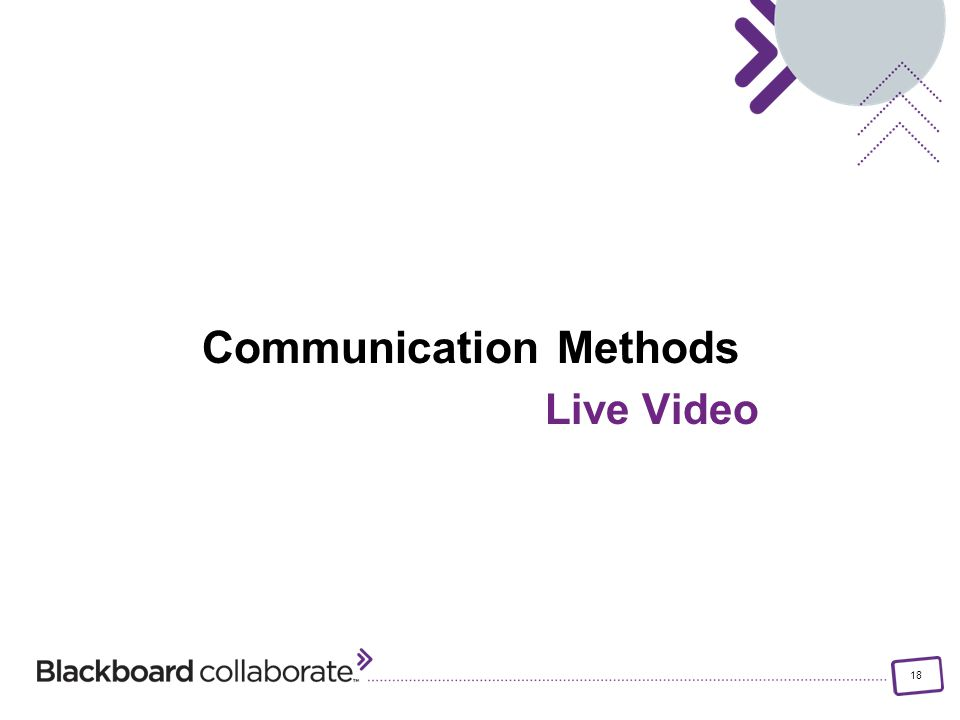 18 Communication Methods Live Video