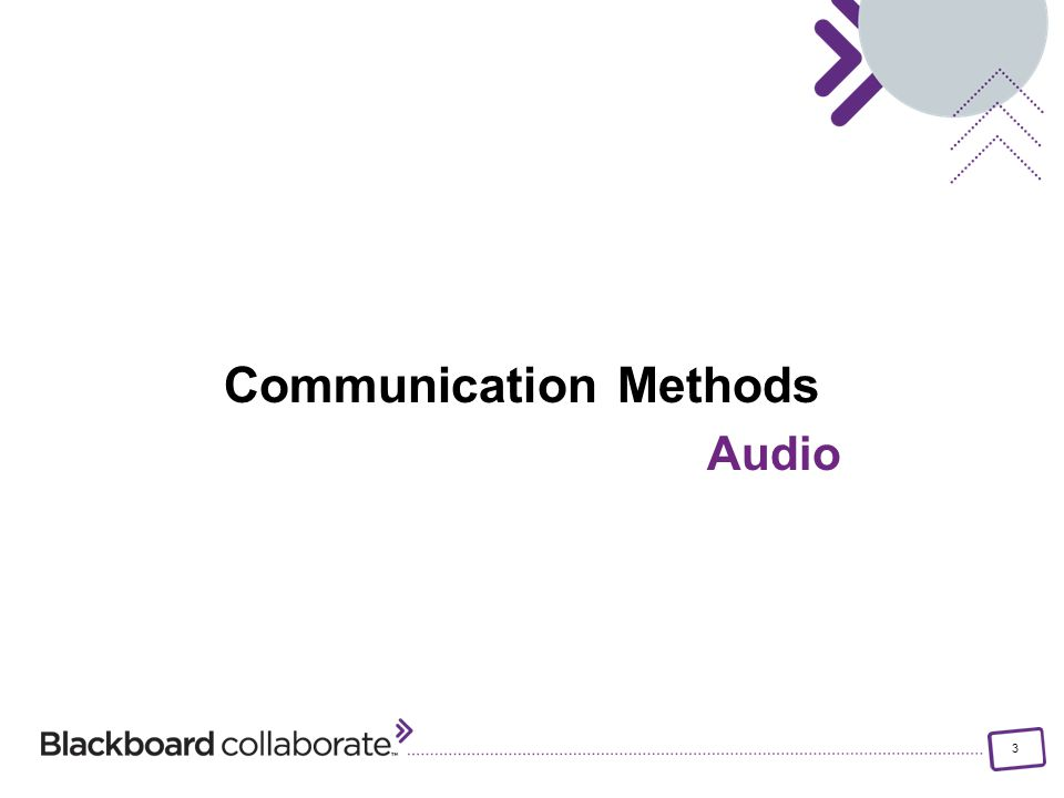 3 Communication Methods Audio