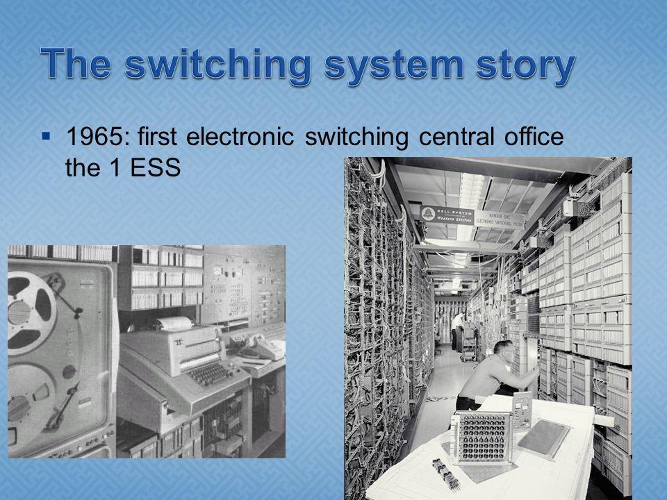 1965: first electronic switching central office the 1 ESS