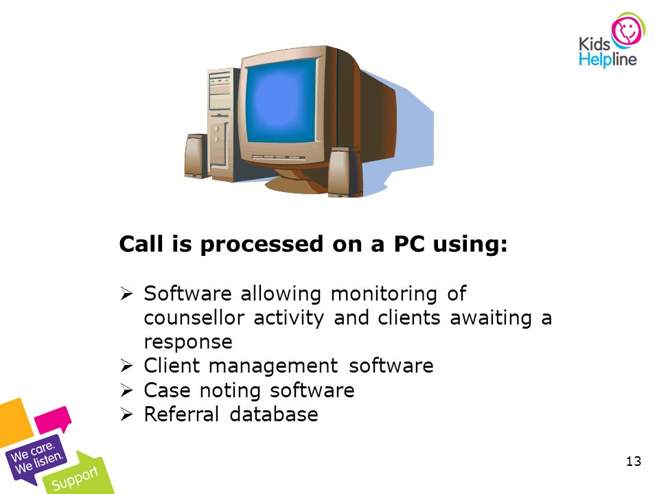 13 Call is processed on a PC using: Software allowing monitoring of counsellor activity and clients awaiting a response Client management software Case noting software Referral database