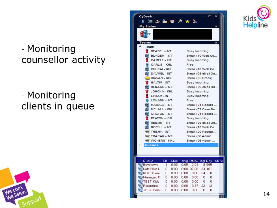 14 - Monitoring counsellor activity - Monitoring clients in queue