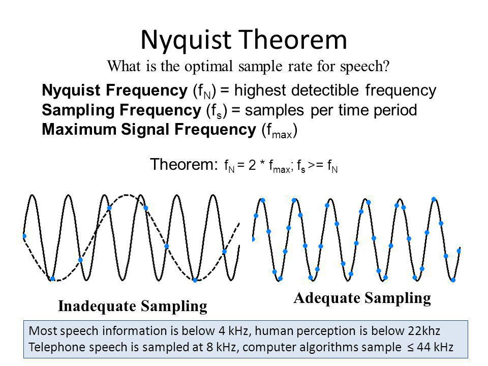 Nyquist Theorem Nyquist Frequency (f N ) = highest detectible frequency Sampling Frequency (f s ) = samples per time period Maximum Signal Frequency (