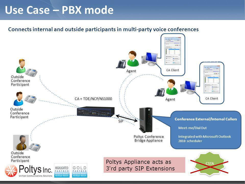 Use Case – PBX mode Conference External/Internal Callers Meet-me/Dial Out Integrated with Microsoft Outlook 2010 scheduler SIP CA + TDE/NCP/NS1000 Pol