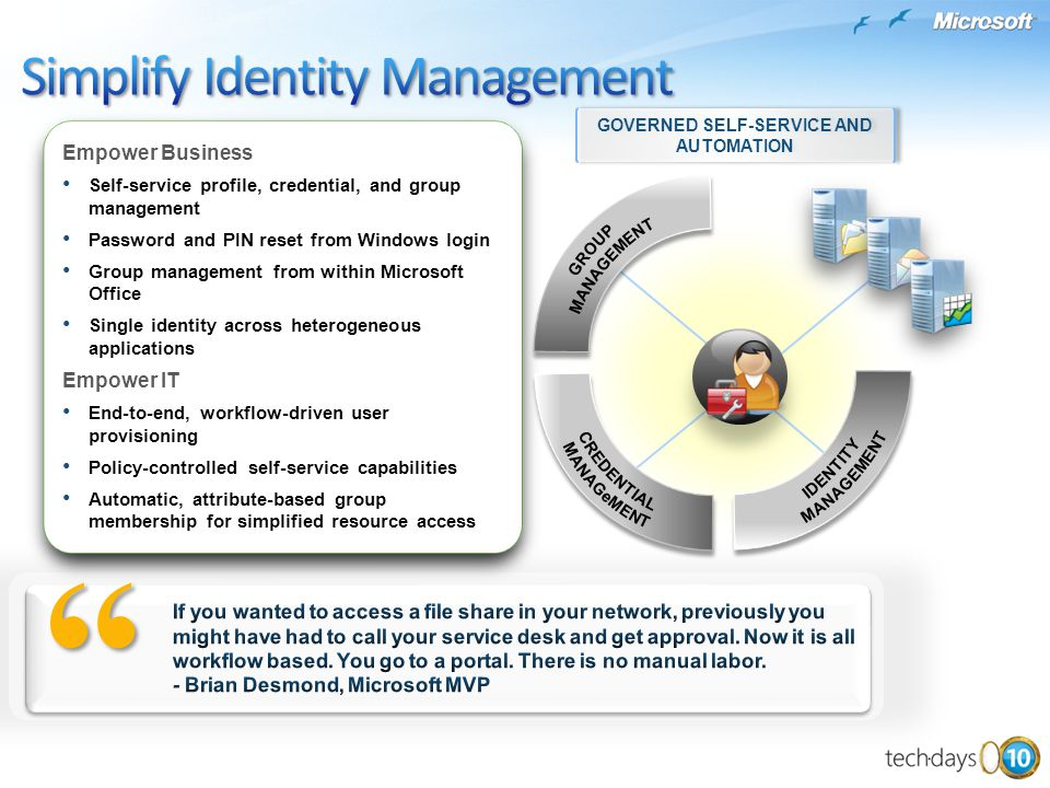 Empower Business Self-service profile, credential, and group management Password and PIN reset from Windows login Group management from within Microso