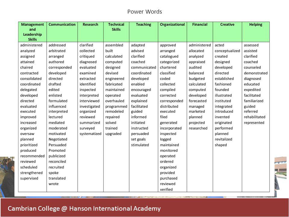 Power Words Cambrian College @ Hanson International Academy