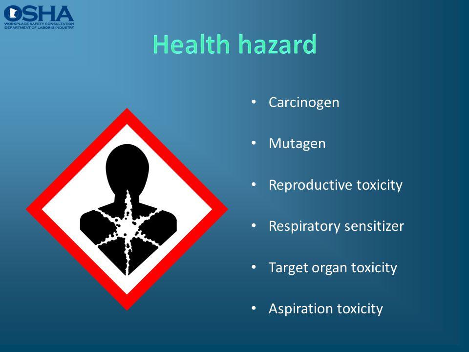 Carcinogen Mutagen Reproductive toxicity Respiratory sensitizer Target organ toxicity Aspiration toxicity