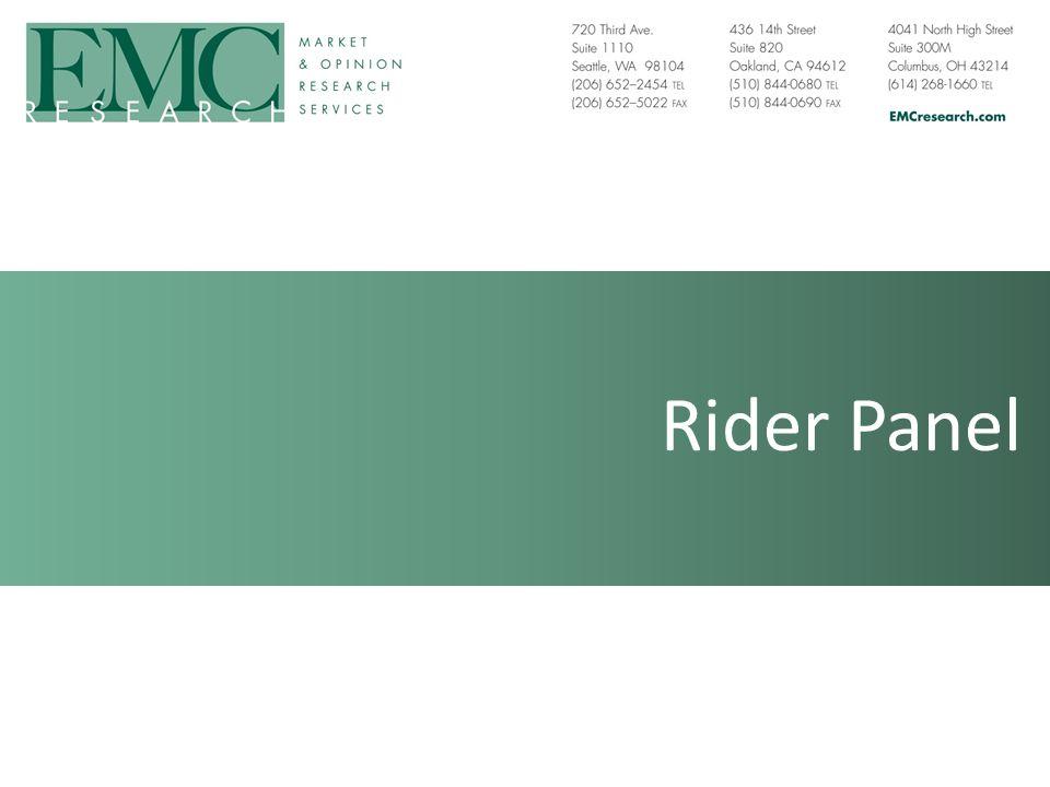 Rider Panel