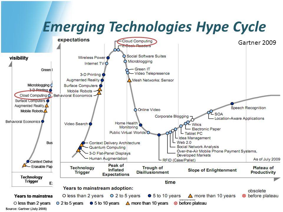 Gartner 2009 Emerging Technologies Hype Cycle