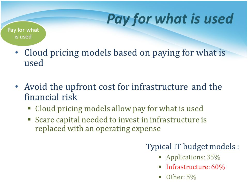 Pay for what is used Cloud pricing models based on paying for what is used Avoid the upfront cost for infrastructure and the financial risk Cloud pric