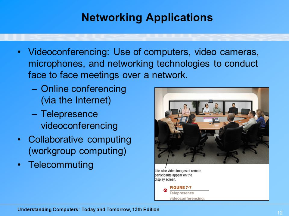 Understanding Computers: Today and Tomorrow, 13th Edition 12 Networking Applications Videoconferencing: Use of computers, video cameras, microphones,