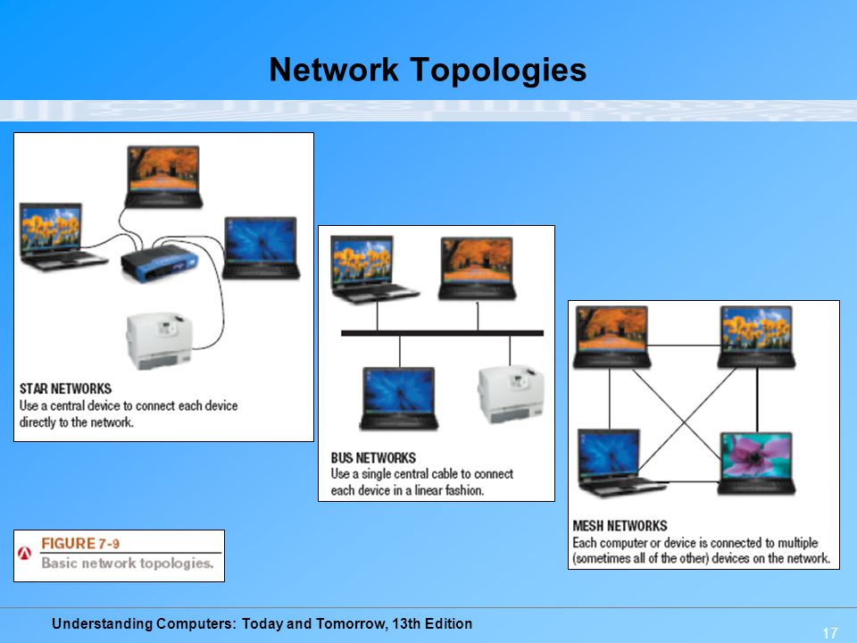 Understanding Computers: Today and Tomorrow, 13th Edition 17 Network Topologies