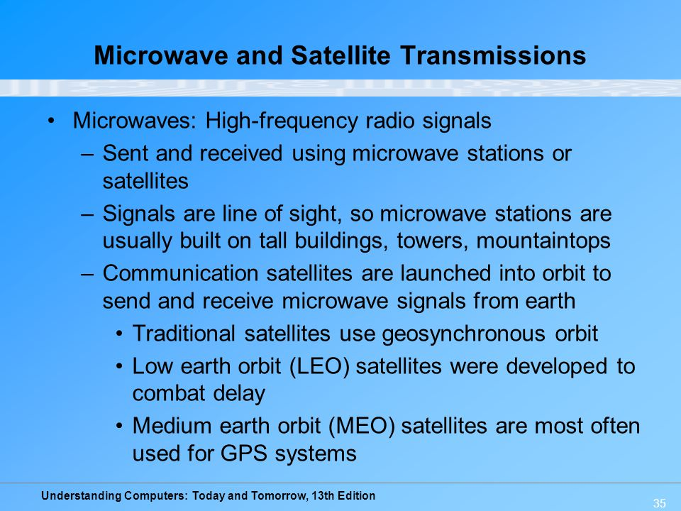 Understanding Computers: Today and Tomorrow, 13th Edition 35 Microwave and Satellite Transmissions Microwaves: High-frequency radio signals –Sent and