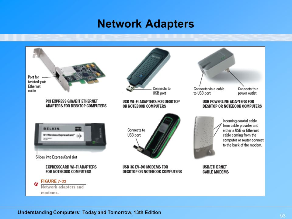 Understanding Computers: Today and Tomorrow, 13th Edition 53 Network Adapters