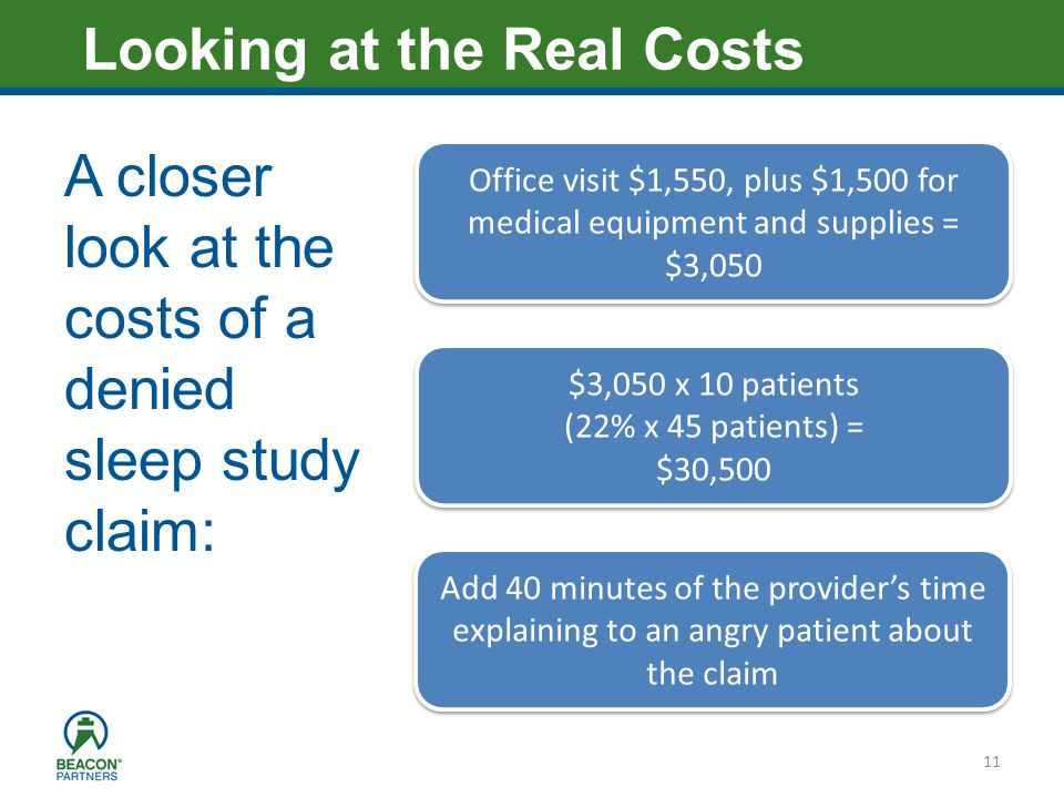 Heading – Ariel 40 11 Looking at the Real Costs A closer look at the costs of a denied sleep study claim: Office visit $1,550, plus $1,500 for medical
