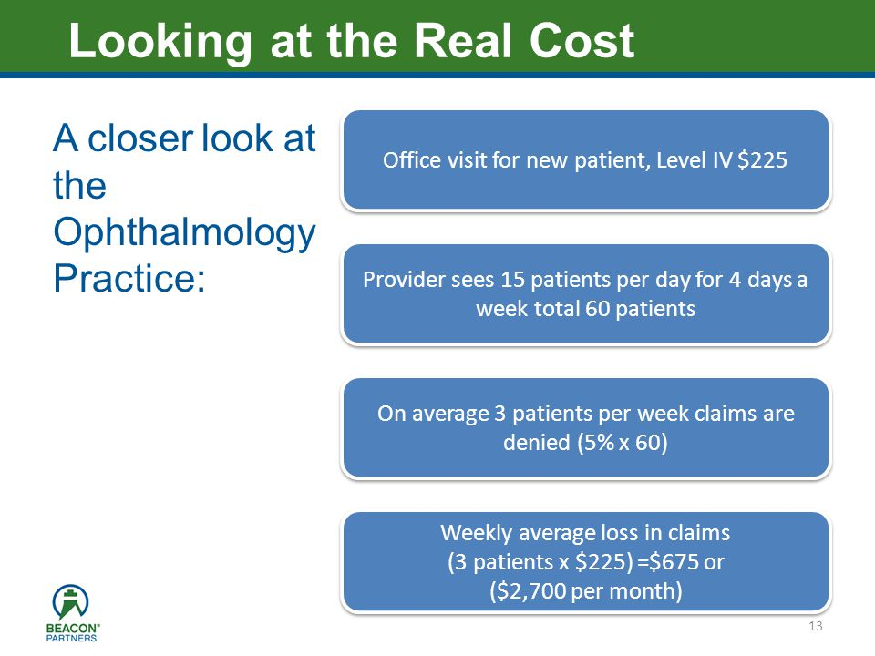 Heading – Ariel 40 13 Looking at the Real Cost A closer look at the Ophthalmology Practice: Office visit for new patient, Level IV $225 Provider sees