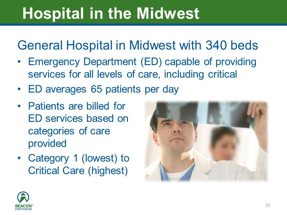 Heading – Ariel 40 General Hospital in Midwest with 340 beds Emergency Department (ED) capable of providing services for all levels of care, including