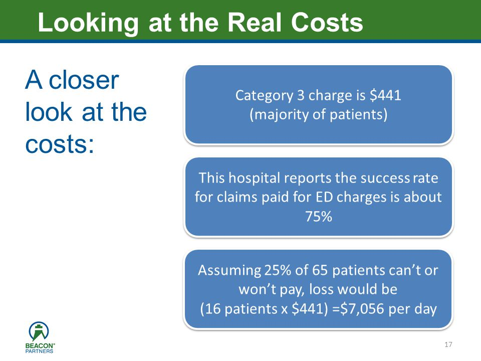 Heading – Ariel 40 17 Looking at the Real Costs A closer look at the costs: Category 3 charge is $441 (majority of patients) This hospital reports the success rate for claims paid for ED charges is about 75% Assuming 25% of 65 patients cant or wont pay, loss would be (16 patients x $441) =$7,056 per day