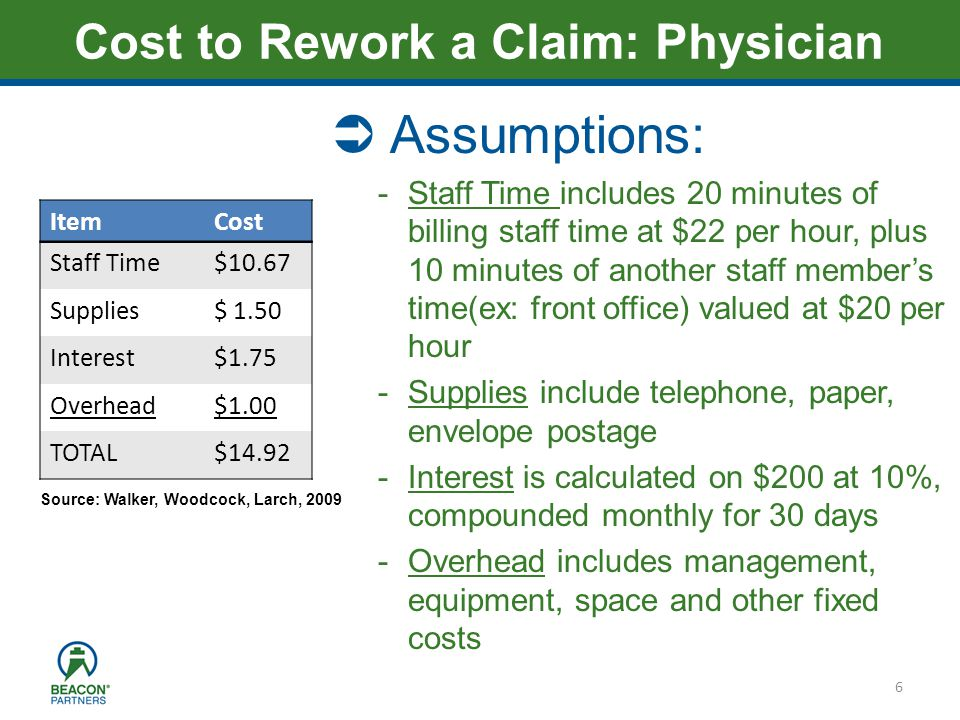 Heading – Ariel 40 6 Cost to Rework a Claim: Physician ItemCost Staff Time$10.67 Supplies$ 1.50 Interest$1.75 Overhead$1.00 TOTAL$14.92 Assumptions: -Staff Time includes 20 minutes of billing staff time at $22 per hour, plus 10 minutes of another staff members time(ex: front office) valued at $20 per hour -Supplies include telephone, paper, envelope postage -Interest is calculated on $200 at 10%, compounded monthly for 30 days -Overhead includes management, equipment, space and other fixed costs Source: Walker, Woodcock, Larch, 2009