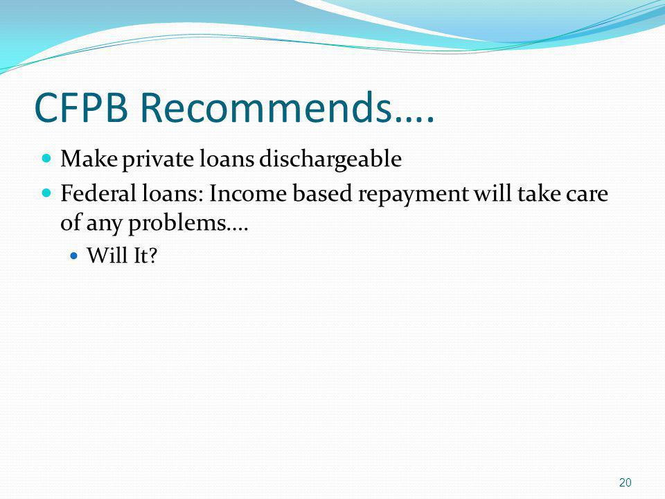 CFPB Recommends….