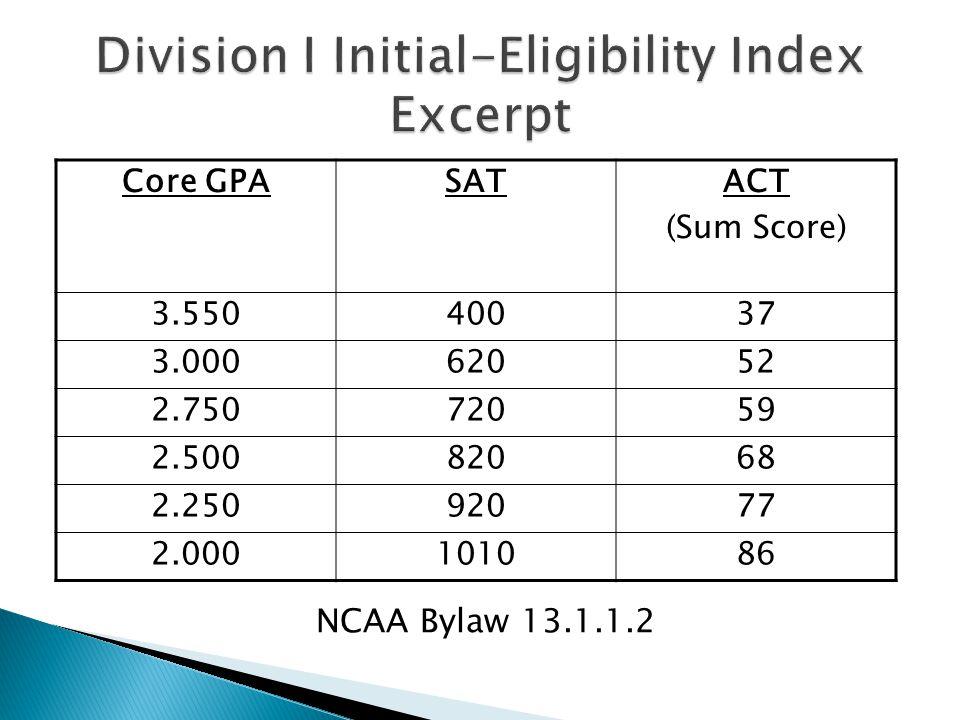 NCAA Bylaw 13.1.1.2 Core GPASATACT (Sum Score) 3.55040037 3.00062052 2.75072059 2.50082068 2.25092077 2.000101086